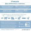 Инфографика ко дню ветеренарного работника_2020.jpg